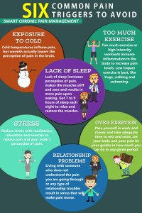 6-Common-Pain-Triggers-To-Avoid
