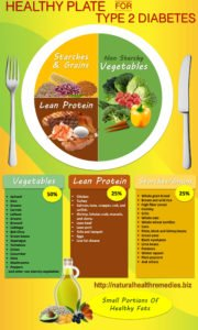 Healthy Plate For Type 2 Diabetes