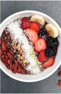 Diet And Wellness Plus Tutorial